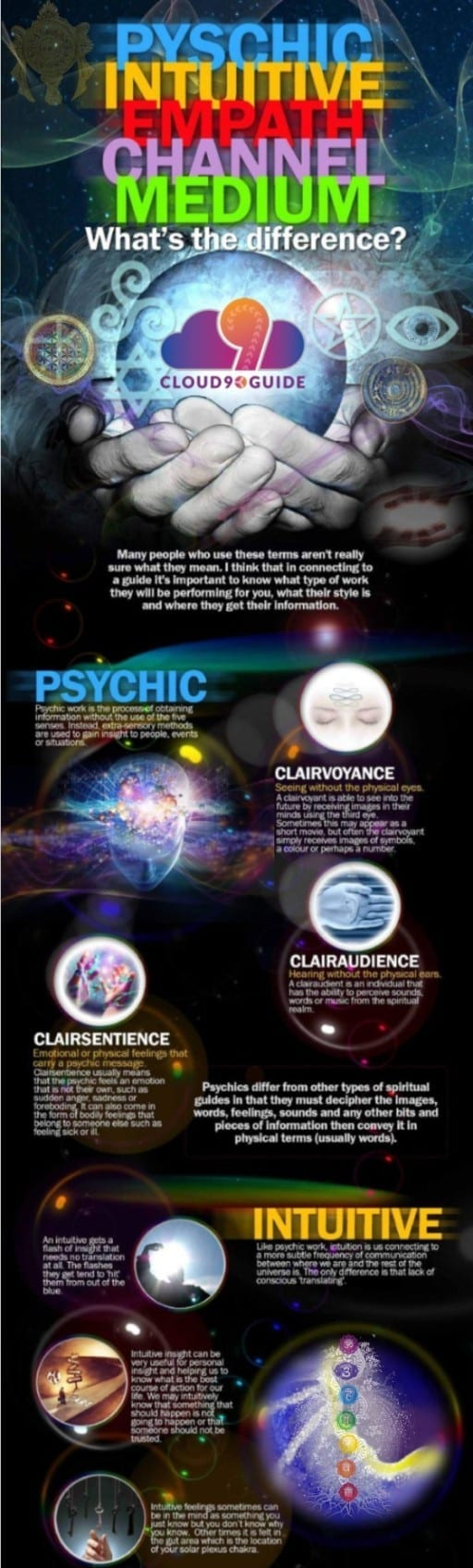 About Psychics, Intuitives, Empaths, Channels, and Mediums; What's the Difference - Cloud 9 Guide